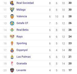 Hispania liga la